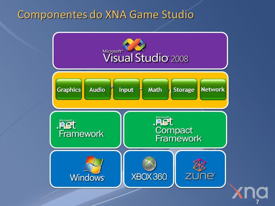 8 Framework Framework Framework(extensões) Modelo de Aplicação Pipeline de Conteúdo (content pipeline) Framework(núcleo) GraphicsGraphicsAudioAudioInputInputMathMathStorageStorage NetworkNetwork Plataforma Direct3DDirect3DXACTXACTXINPUTXINPUTXCONTENTXCONTENT Jogos Starter Kits CódigoCódigoConteúdoConteúdoComponentesComponentes L egenda XNA já provê Você cria ComunidadeComunidade