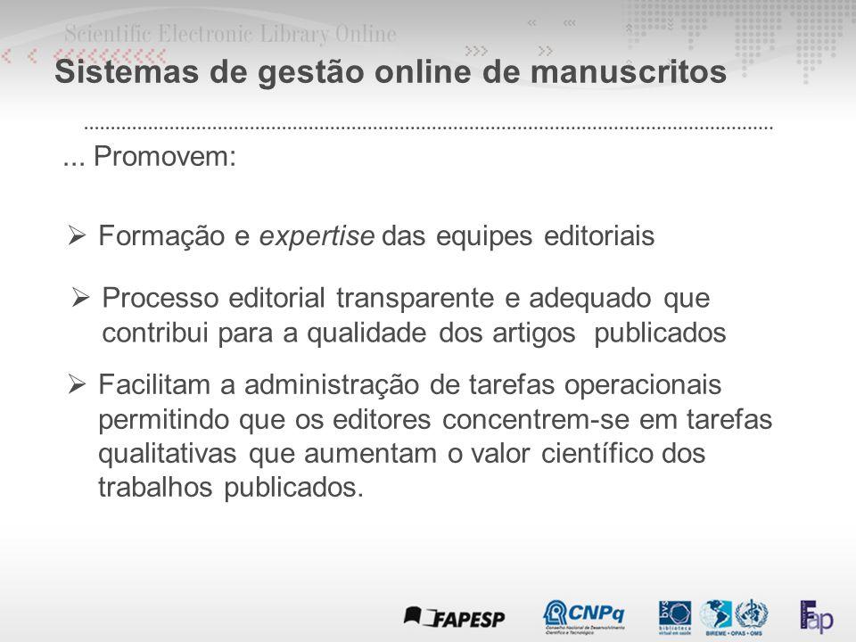  Passos do processo editorial que são apoiados por sistemas de gestão de manuscritos.