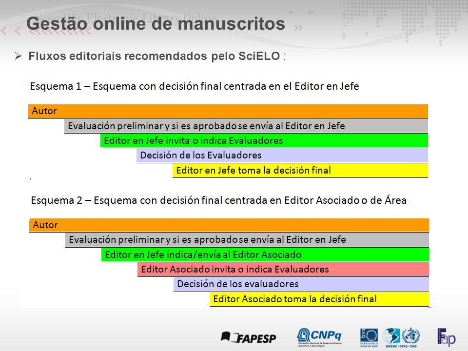 Gestión online de manuscritos  Esquemas editoriales recomendados pelo SciELO