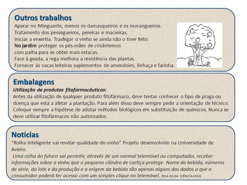 Embalagens Utilização de produtos fitofarmacêuticos: Antes da utilização de qualquer produto fitofármaco, deve tentar conhecer o tipo de praga ou doen
