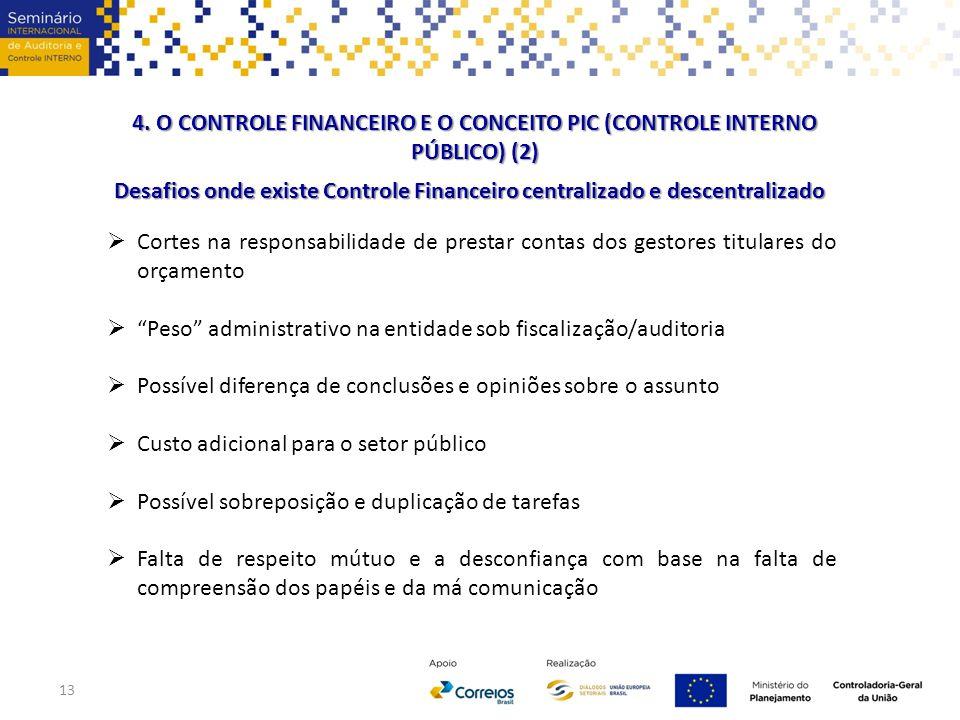 """ Cortes na responsabilidade de prestar contas dos gestores titulares do orçamento  """"Peso"""" administrativo na entidade sob fiscalização/auditoria  Po"""