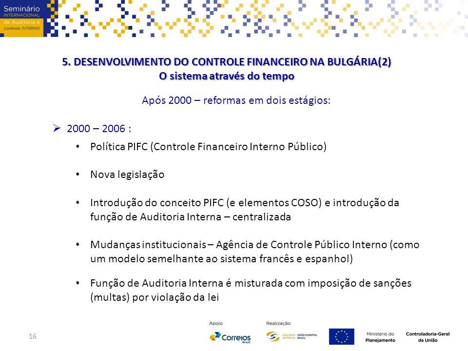 Após 2000 – reformas em dois estágios:  2000 – 2006 : Política PIFC (Controle Financeiro Interno Público) Nova legislação Introdução do conceito PIFC