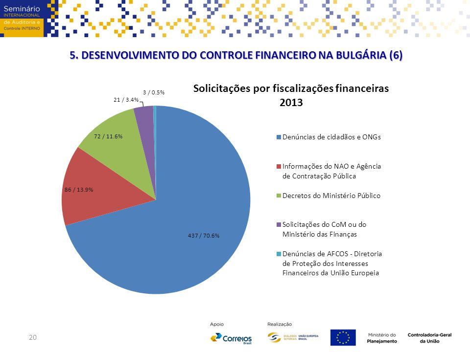 20 5. DESENVOLVIMENTO DO CONTROLE FINANCEIRO NA BULGÁRIA (6)
