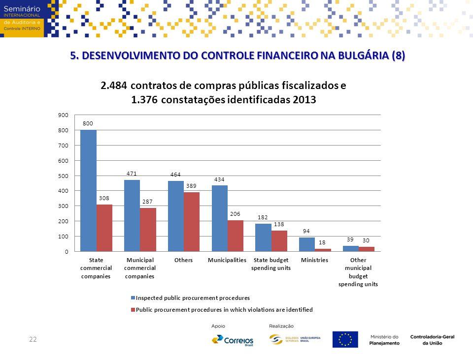 22 5. DESENVOLVIMENTO DO CONTROLE FINANCEIRO NA BULGÁRIA (8)
