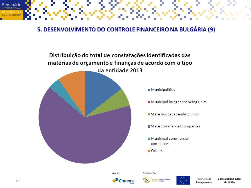 23 5. DESENVOLVIMENTO DO CONTROLE FINANCEIRO NA BULGÁRIA (9)
