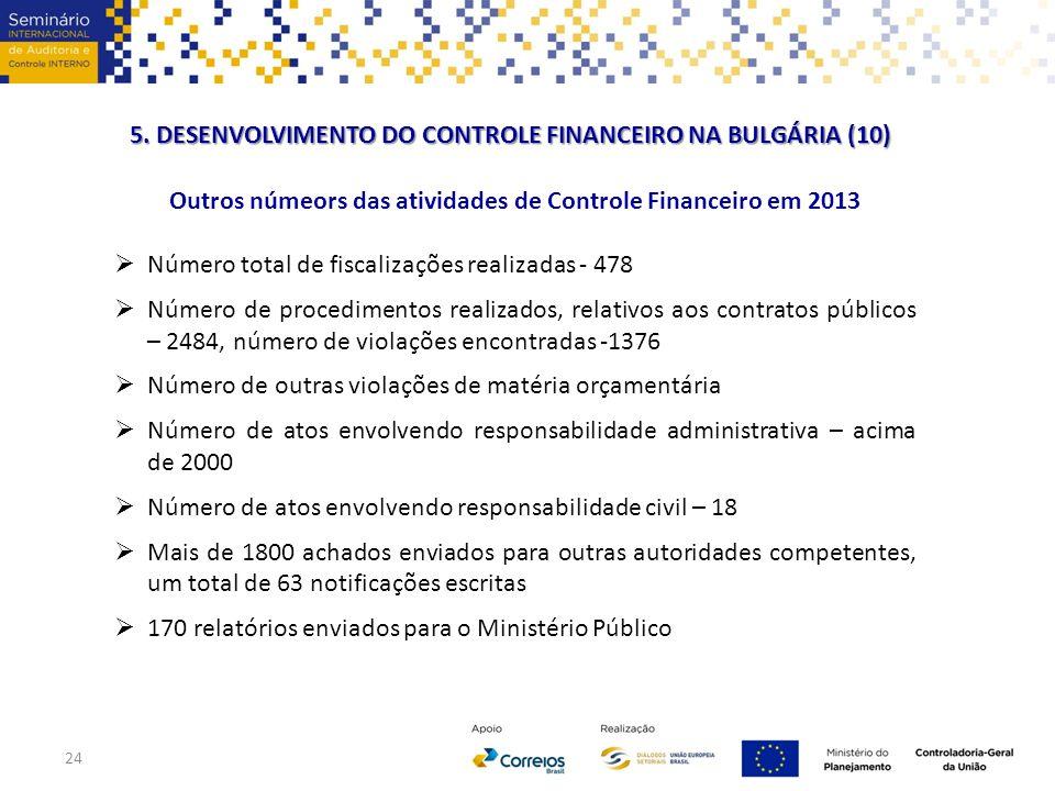 Outros númeors das atividades de Controle Financeiro em 2013  Número total de fiscalizações realizadas - 478  Número de procedimentos realizados, re