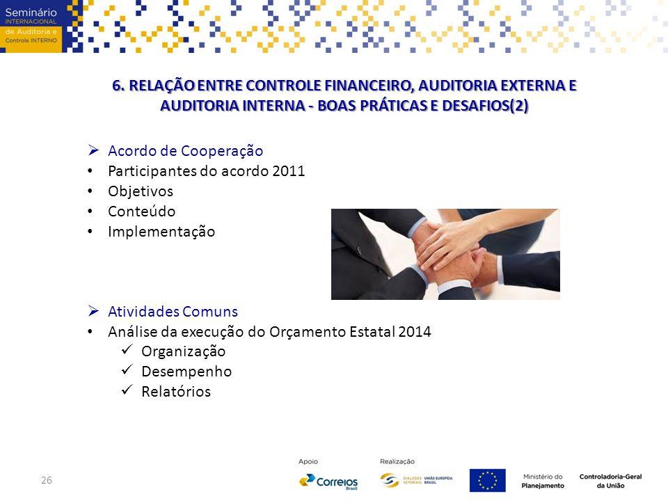  Acordo de Cooperação Participantes do acordo 2011 Objetivos Conteúdo Implementação  Atividades Comuns Análise da execução do Orçamento Estatal 2014