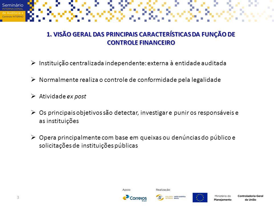  Instituição centralizada independente: externa à entidade auditada  Normalmente realiza o controle de conformidade pela legalidade  Atividade ex p