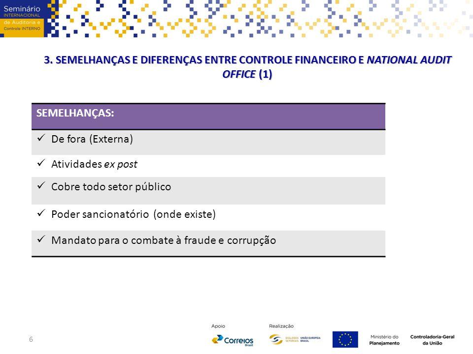 6 3. SEMELHANÇAS E DIFERENÇAS ENTRE CONTROLE FINANCEIRO E NATIONAL AUDIT OFFICE (1) SEMELHANÇAS: De fora (Externa) Atividades ex post Cobre todo setor