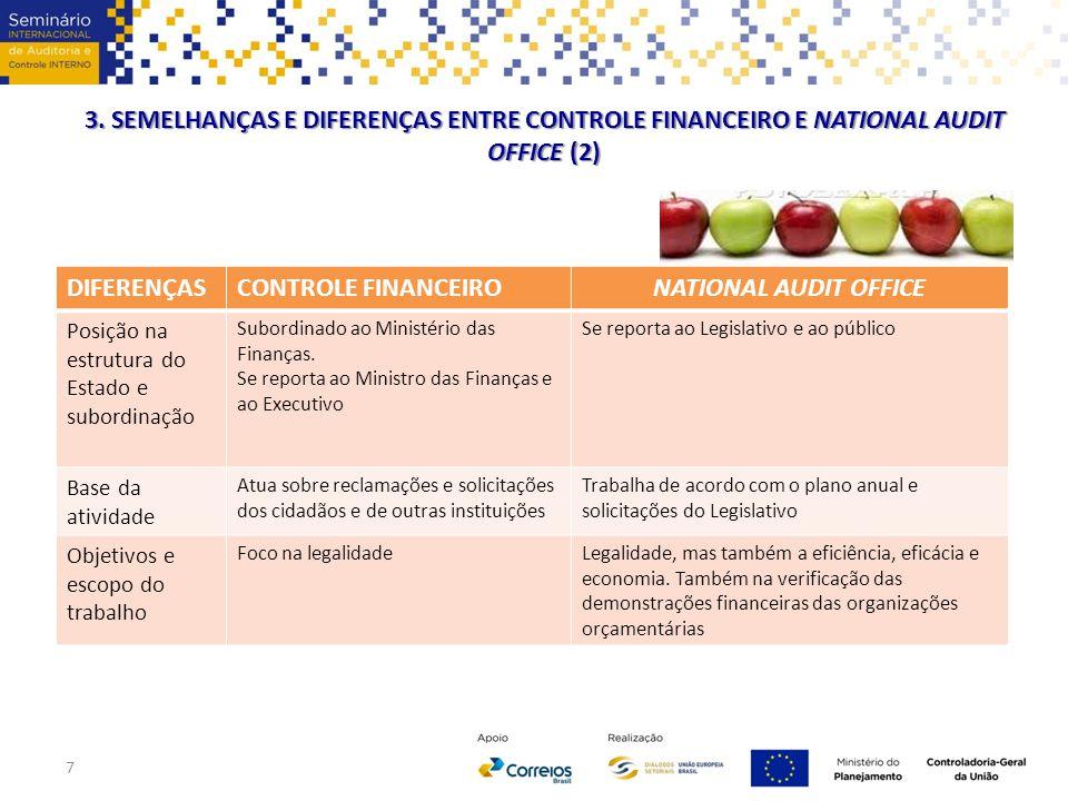 7 DIFERENÇASCONTROLE FINANCEIRONATIONAL AUDIT OFFICE Posição na estrutura do Estado e subordinação Subordinado ao Ministério das Finanças. Se reporta