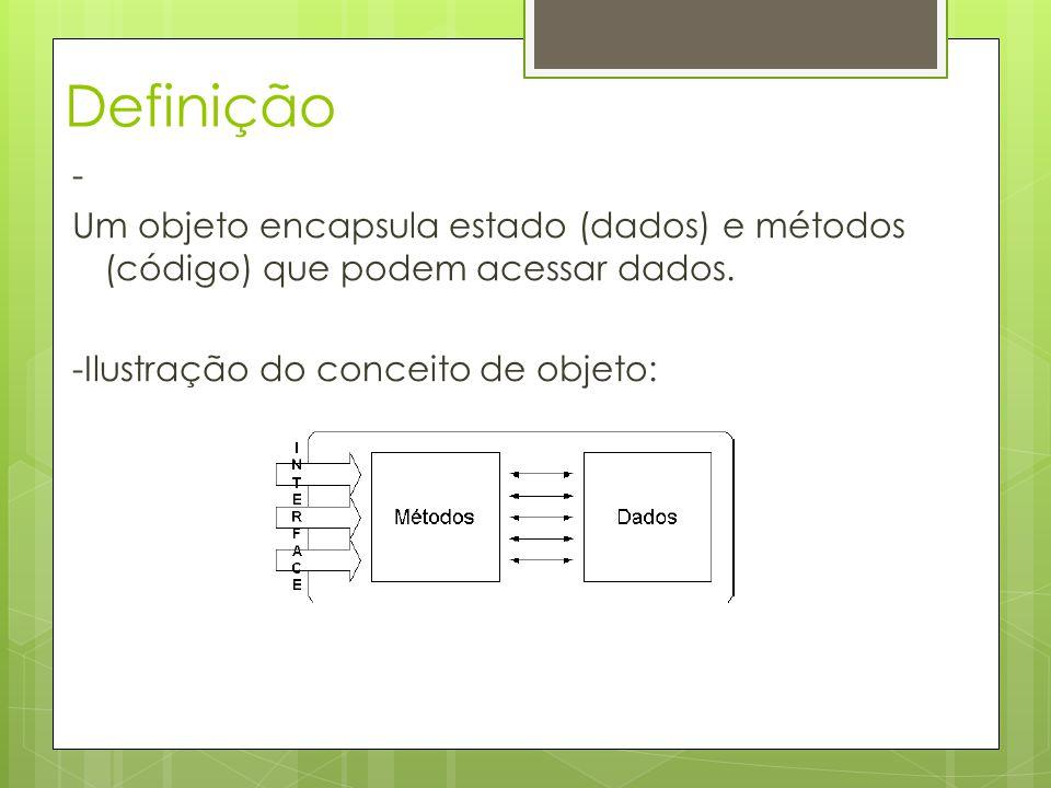 Definição - Um objeto encapsula estado (dados) e métodos (código) que podem acessar dados. -Ilustração do conceito de objeto: