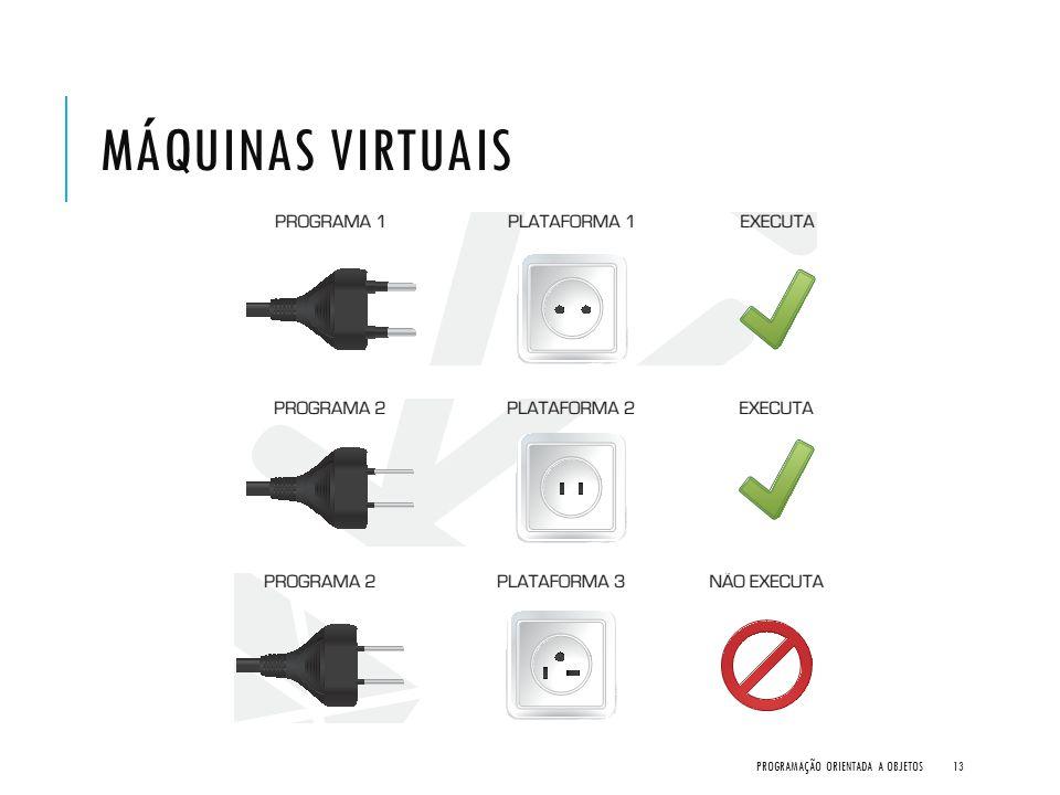 MÁQUINAS VIRTUAIS PROGRAMAÇÃO ORIENTADA A OBJETOS13