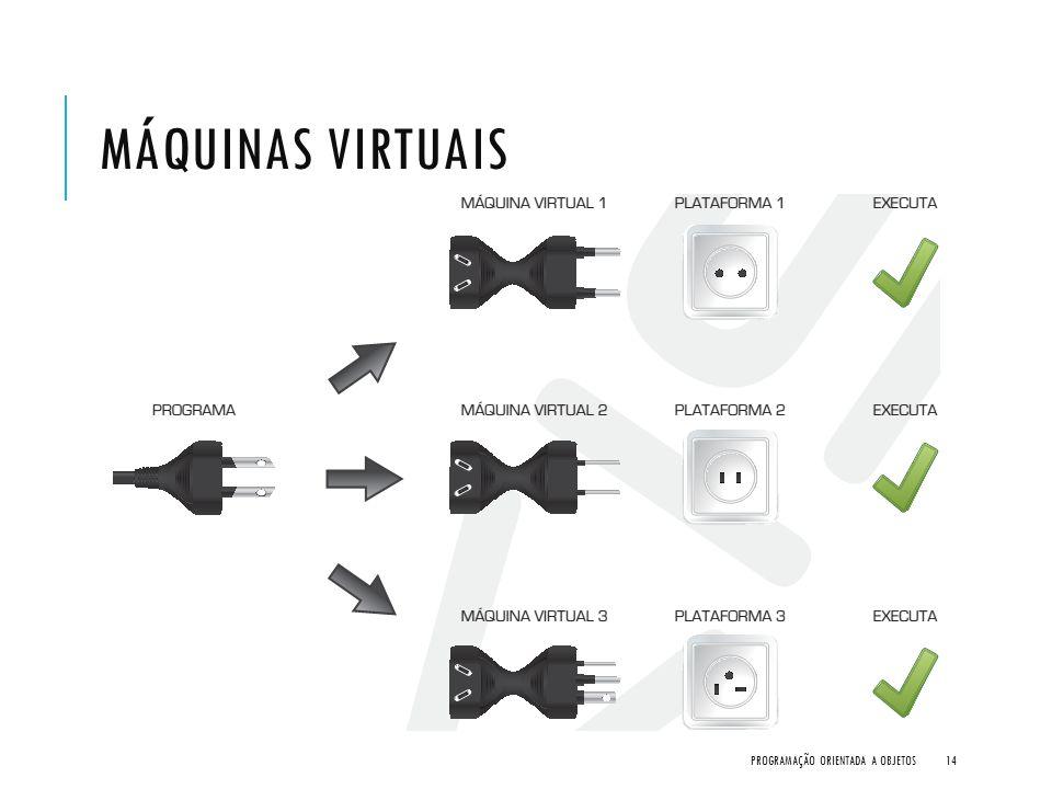 MÁQUINAS VIRTUAIS PROGRAMAÇÃO ORIENTADA A OBJETOS14