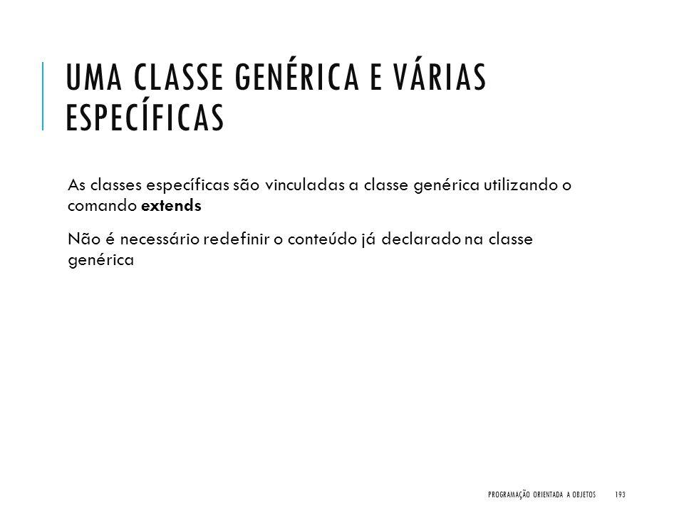 UMA CLASSE GENÉRICA E VÁRIAS ESPECÍFICAS As classes específicas são vinculadas a classe genérica utilizando o comando extends Não é necessário redefin