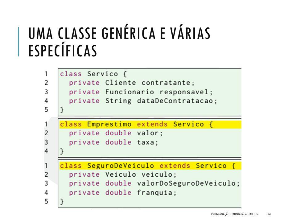 UMA CLASSE GENÉRICA E VÁRIAS ESPECÍFICAS PROGRAMAÇÃO ORIENTADA A OBJETOS194