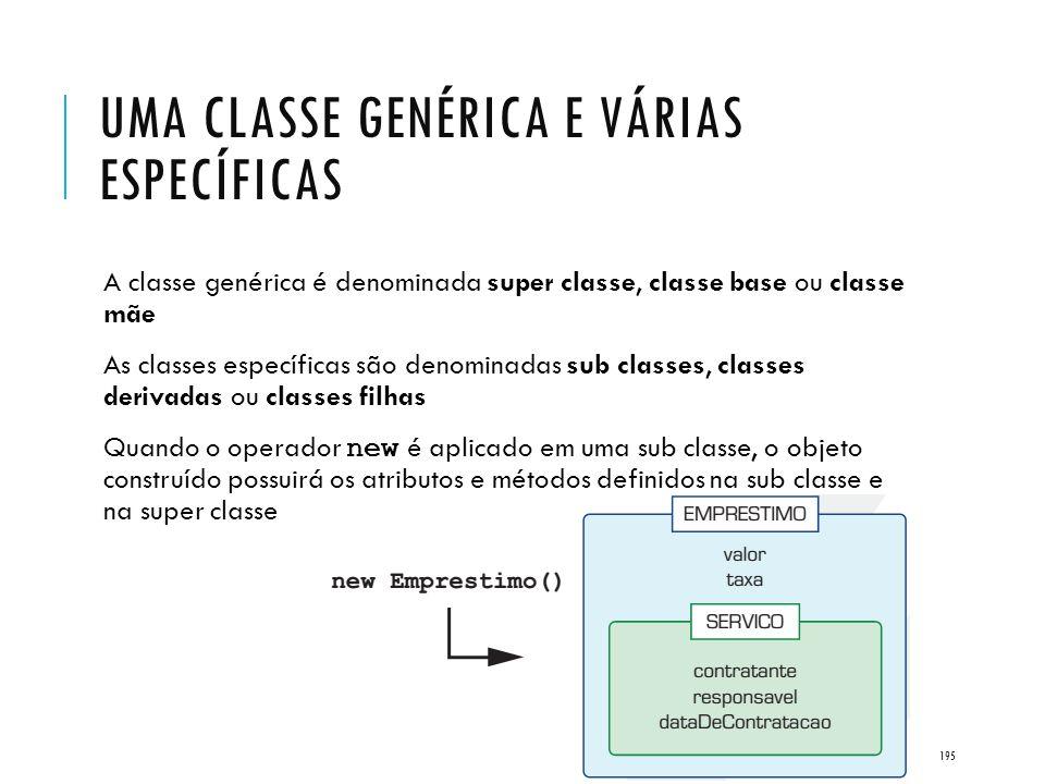 UMA CLASSE GENÉRICA E VÁRIAS ESPECÍFICAS A classe genérica é denominada super classe, classe base ou classe mãe As classes específicas são denominadas