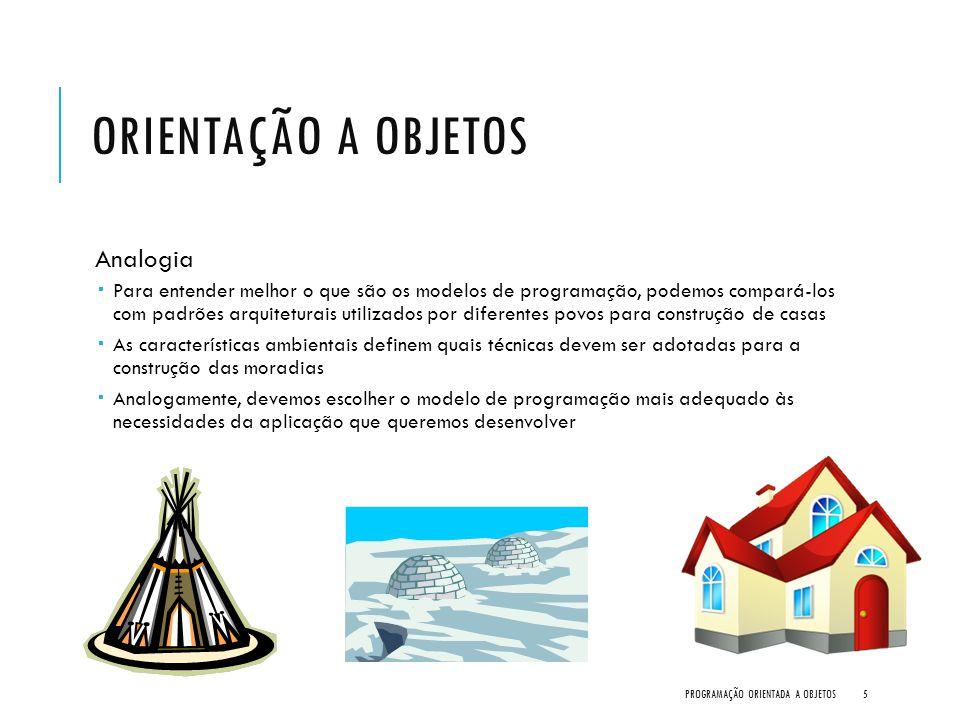 ANALOGIA PROGRAMAÇÃO ORIENTADA A OBJETOS66