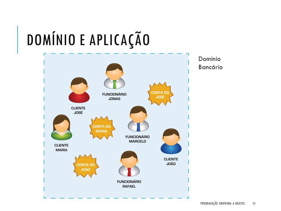 DOMÍNIO E APLICAÇÃO PROGRAMAÇÃO ORIENTADA A OBJETOS53 Domínio Bancário