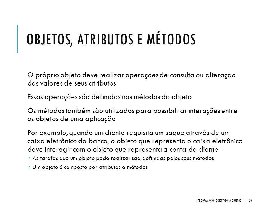 OBJETOS, ATRIBUTOS E MÉTODOS O próprio objeto deve realizar operações de consulta ou alteração dos valores de seus atributos Essas operações são defin