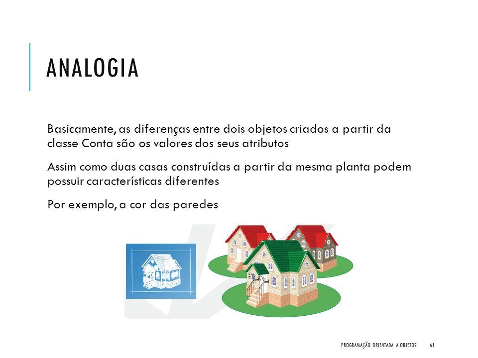ANALOGIA Basicamente, as diferenças entre dois objetos criados a partir da classe Conta são os valores dos seus atributos Assim como duas casas constr