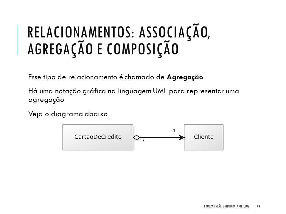 RELACIONAMENTOS: ASSOCIAÇÃO, AGREGAÇÃO E COMPOSIÇÃO Esse tipo de relacionamento é chamado de Agregação Há uma notação gráfica na linguagem UML para re