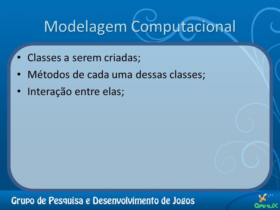 Modelagem Computacional Classes a serem criadas; Métodos de cada uma dessas classes; Interação entre elas; 34