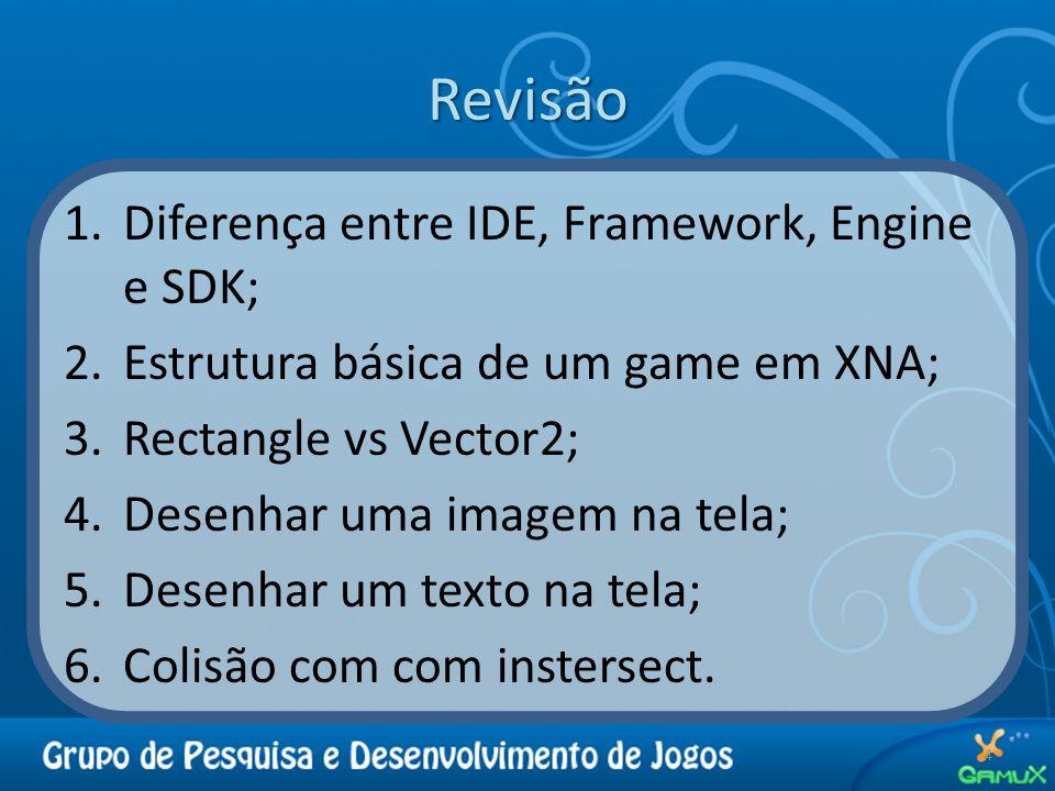 Revisão 1.Diferença entre IDE, Framework, Engine e SDK; 2.Estrutura básica de um game em XNA; 3.Rectangle vs Vector2; 4.Desenhar uma imagem na tela; 5