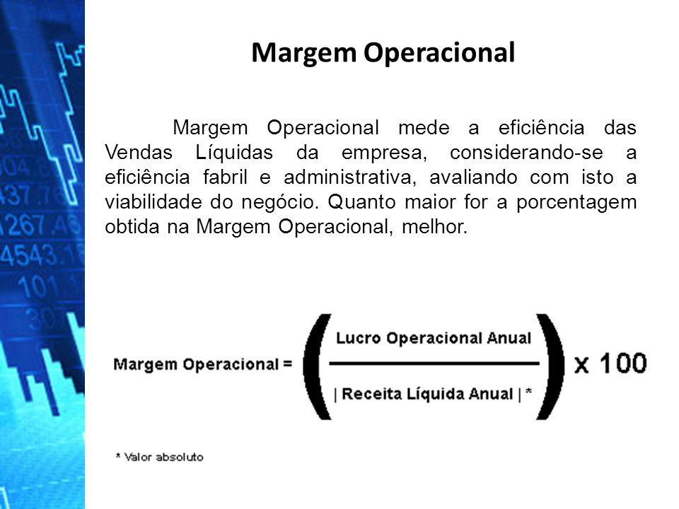 Margem Operacional mede a eficiência das Vendas Líquidas da empresa, considerando-se a eficiência fabril e administrativa, avaliando com isto a viabil