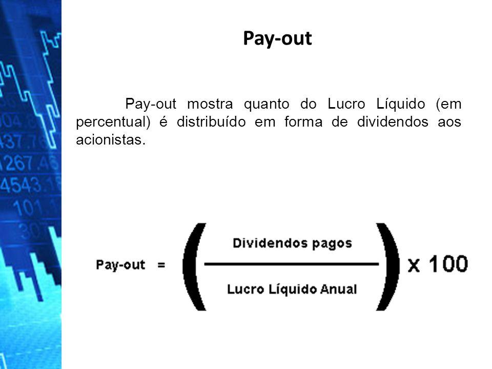 Pay-out mostra quanto do Lucro Líquido (em percentual) é distribuído em forma de dividendos aos acionistas. Pay-out