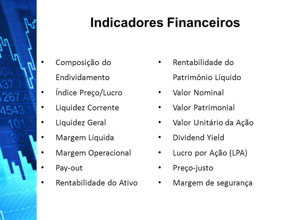 Indicadores Financeiros Composição do Endividamento Índice Preço/Lucro Liquidez Corrente Liquidez Geral Margem Líquida Margem Operacional Pay-out Rent