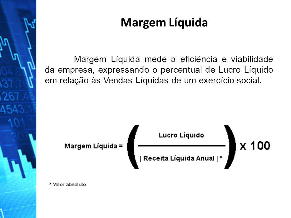 Margem Líquida mede a eficiência e viabilidade da empresa, expressando o percentual de Lucro Líquido em relação às Vendas Líquidas de um exercício soc