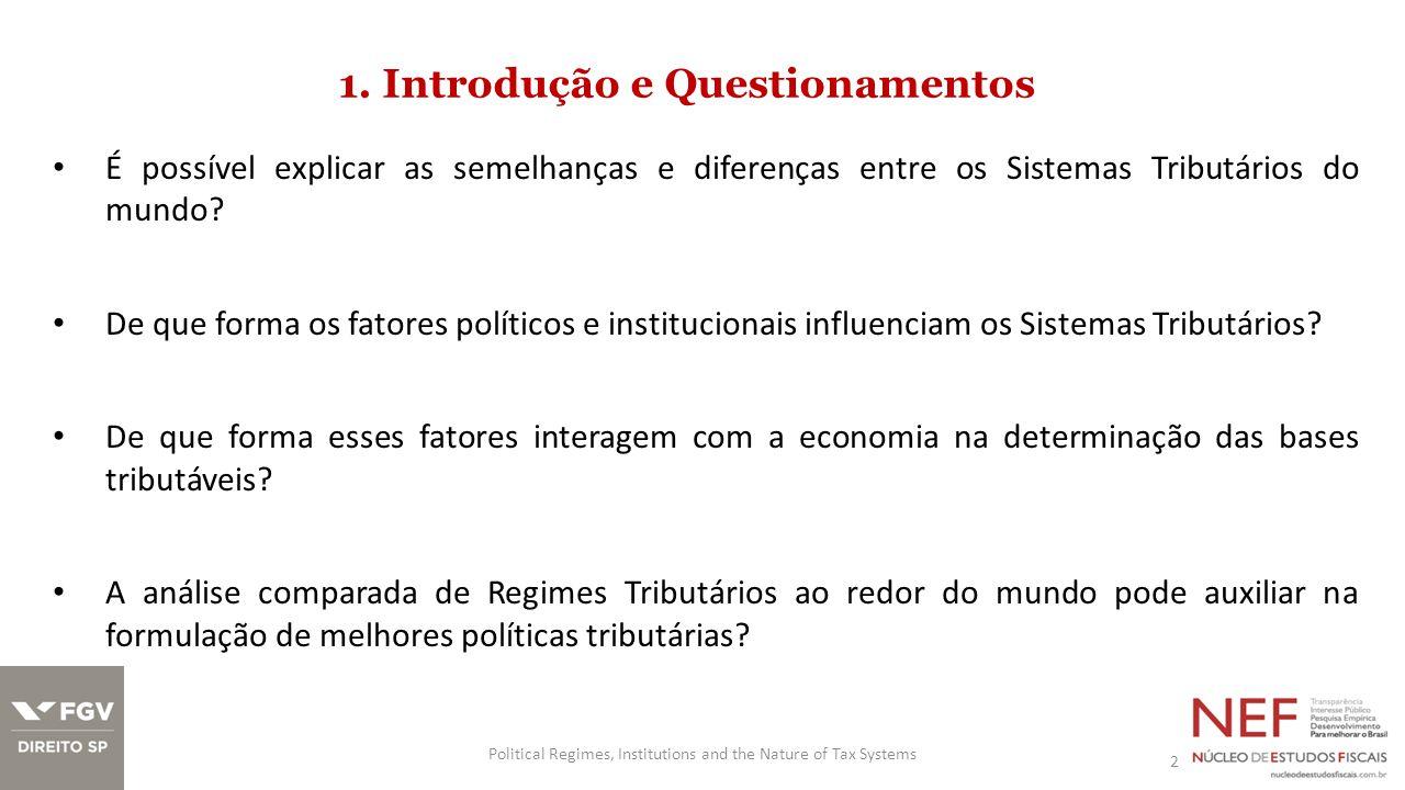 1. Introdução e Questionamentos É possível explicar as semelhanças e diferenças entre os Sistemas Tributários do mundo? De que forma os fatores políti