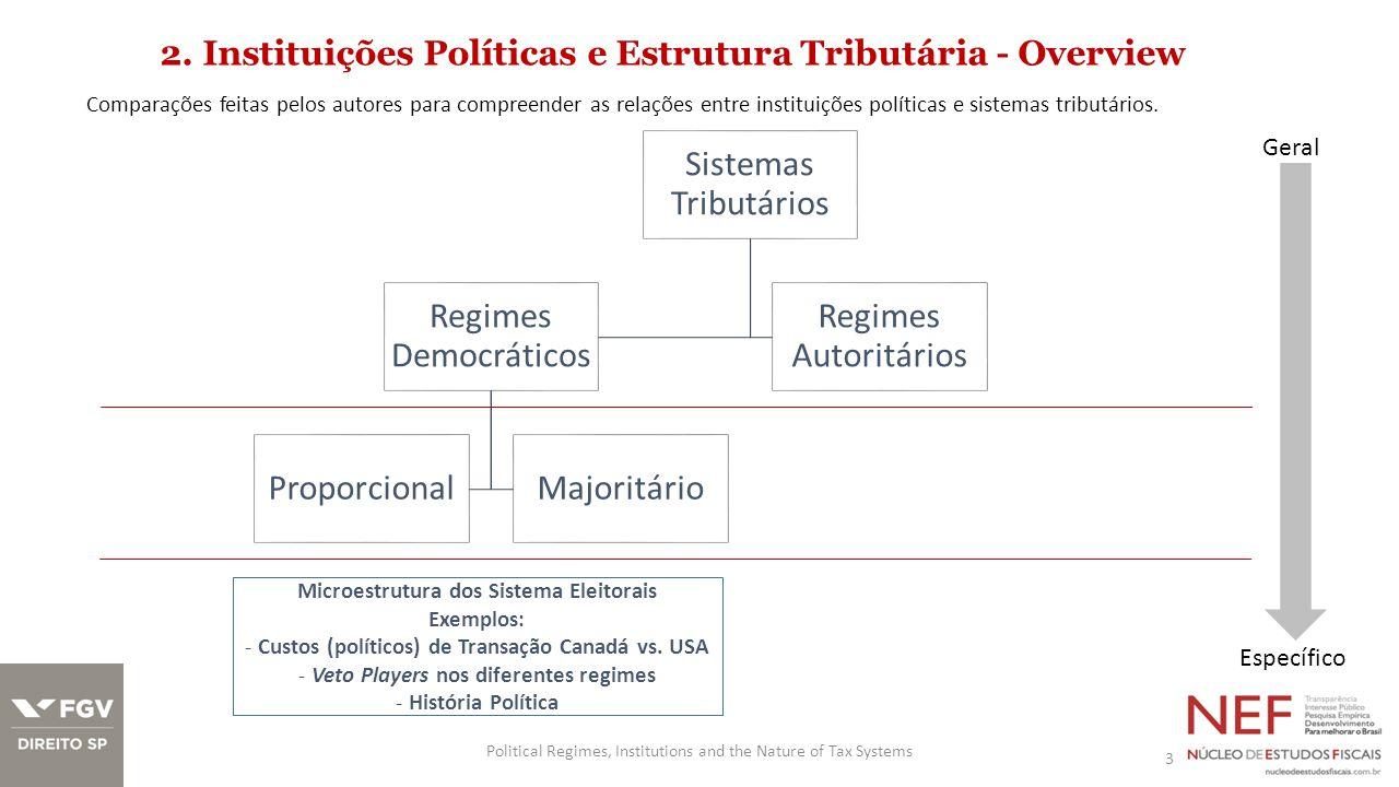 2. Instituições Políticas e Estrutura Tributária - Overview Comparações feitas pelos autores para compreender as relações entre instituições políticas