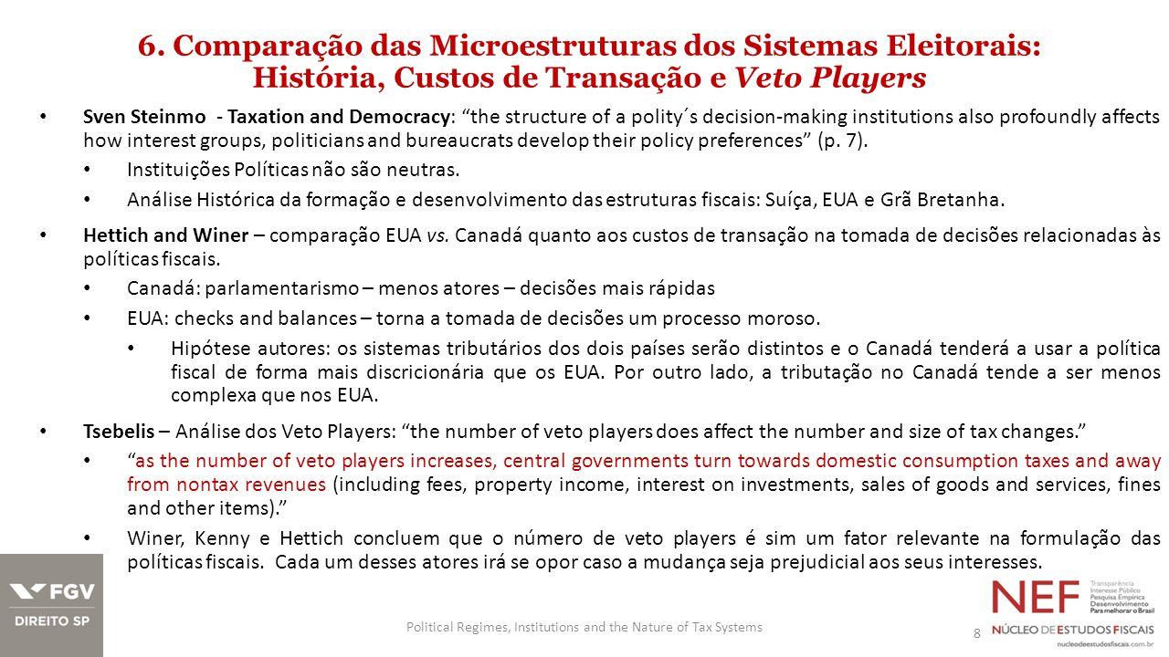 """6. Comparação das Microestruturas dos Sistemas Eleitorais: História, Custos de Transação e Veto Players Sven Steinmo - Taxation and Democracy: """"the st"""