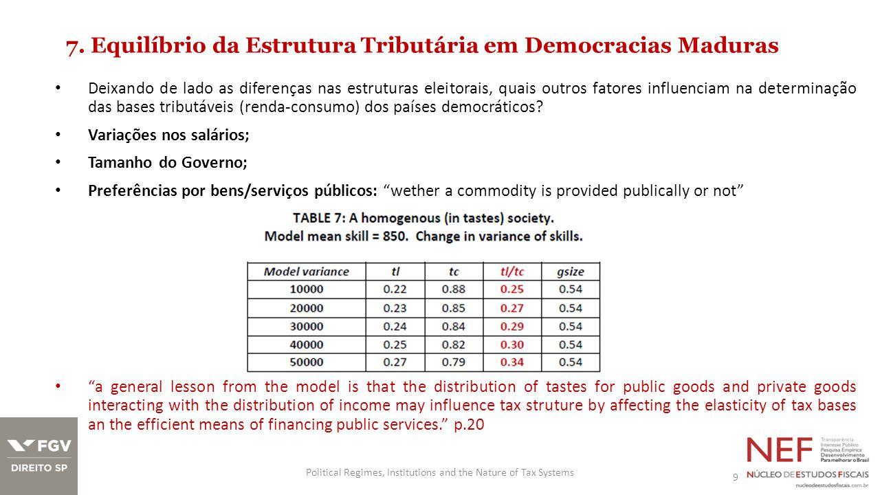 7. Equilíbrio da Estrutura Tributária em Democracias Maduras Deixando de lado as diferenças nas estruturas eleitorais, quais outros fatores influencia