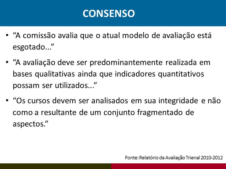 """CONSENSO """"A comissão avalia que o atual modelo de avaliação está esgotado..."""" """"A avaliação deve ser predominantemente realizada em bases qualitativas"""