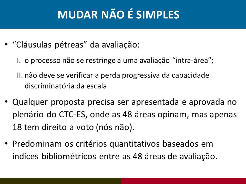 """MUDAR NÃO É SIMPLES """"Cláusulas pétreas"""" da avaliação: I.o processo não se restringe a uma avaliação """"intra-área""""; II.não deve se verificar a perda pro"""
