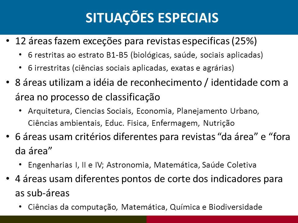 SITUAÇÕES ESPECIAIS 12 áreas fazem exceções para revistas especificas (25%) 6 restritas ao estrato B1-B5 (biológicas, saúde, sociais aplicadas) 6 irre