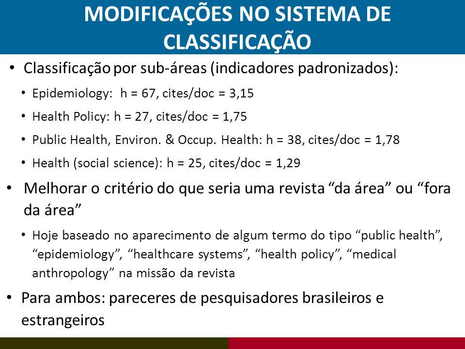 MODIFICAÇÕES NO SISTEMA DE CLASSIFICAÇÃO Classificação por sub-áreas (indicadores padronizados): Epidemiology: h = 67, cites/doc = 3,15 Health Policy: