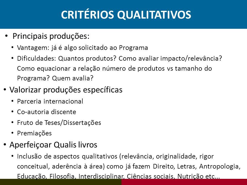 CRITÉRIOS QUALITATIVOS Principais produções: Vantagem: já é algo solicitado ao Programa Dificuldades: Quantos produtos? Como avaliar impacto/relevânci