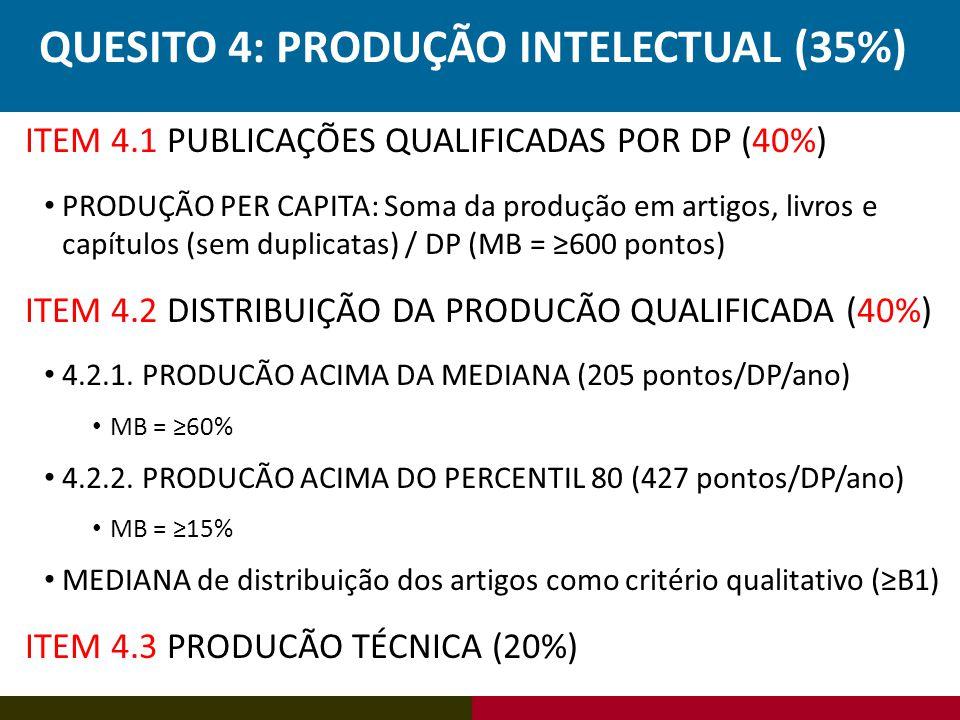 QUESITO 4: PRODUÇÃO INTELECTUAL (35%) ITEM 4.1 PUBLICAÇÕES QUALIFICADAS POR DP (40%) PRODUÇÃO PER CAPITA: Soma da produção em artigos, livros e capítu
