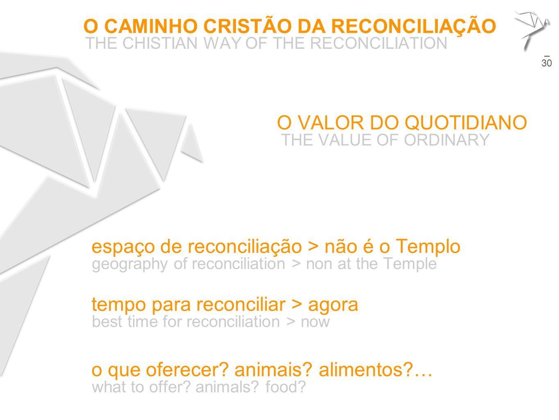 O CAMINHO CRISTÃO DA RECONCILIAÇÃO THE CHISTIAN WAY OF THE RECONCILIATION 18 espaço de reconciliação > não é o Templo geography of reconciliation > no