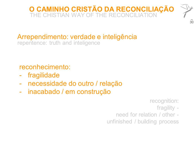 O CAMINHO CRISTÃO DA RECONCILIAÇÃO THE CHISTIAN WAY OF THE RECONCILIATION 25 Arrependimento: verdade e inteligência repentence: truth and inteligence