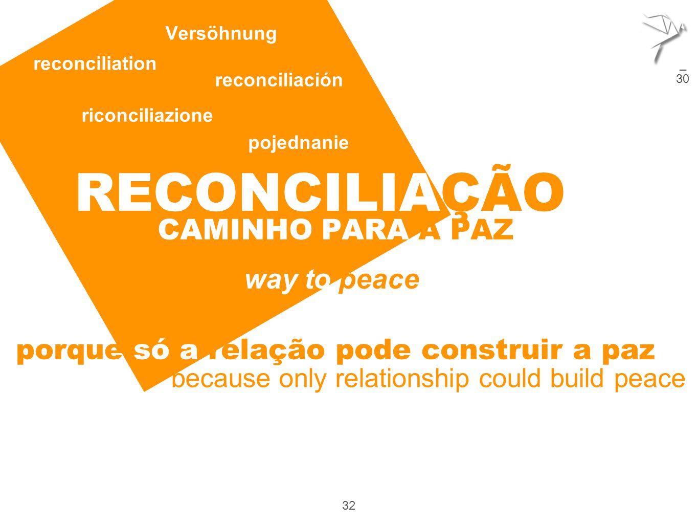 RECONCILIAÇÃO CAMINHO PARA A PAZ 32 reconciliation riconciliazione Versöhnung reconciliación pojednanie way to peace porque só a relação pode construi