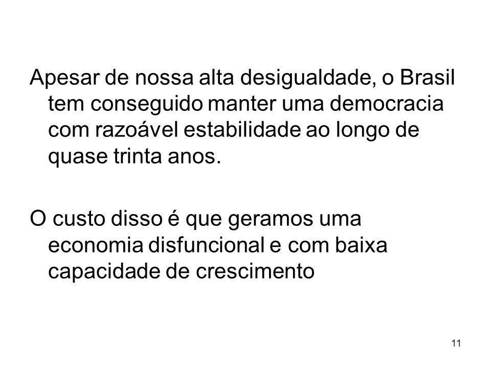 Apesar de nossa alta desigualdade, o Brasil tem conseguido manter uma democracia com razoável estabilidade ao longo de quase trinta anos. O custo diss