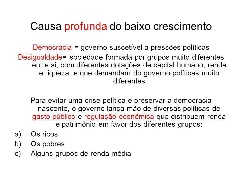 Causa profunda do baixo crescimento Democracia = governo suscetível a pressões políticas Desigualdade= sociedade formada por grupos muito diferentes e