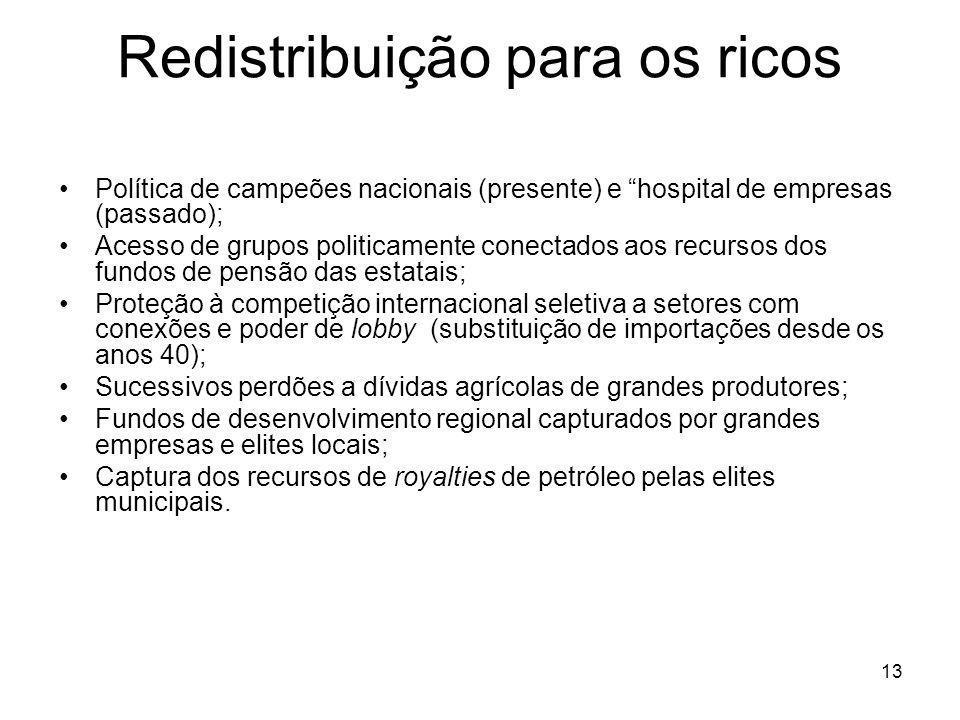 """13 Redistribuição para os ricos Política de campeões nacionais (presente) e """"hospital de empresas (passado); Acesso de grupos politicamente conectados"""