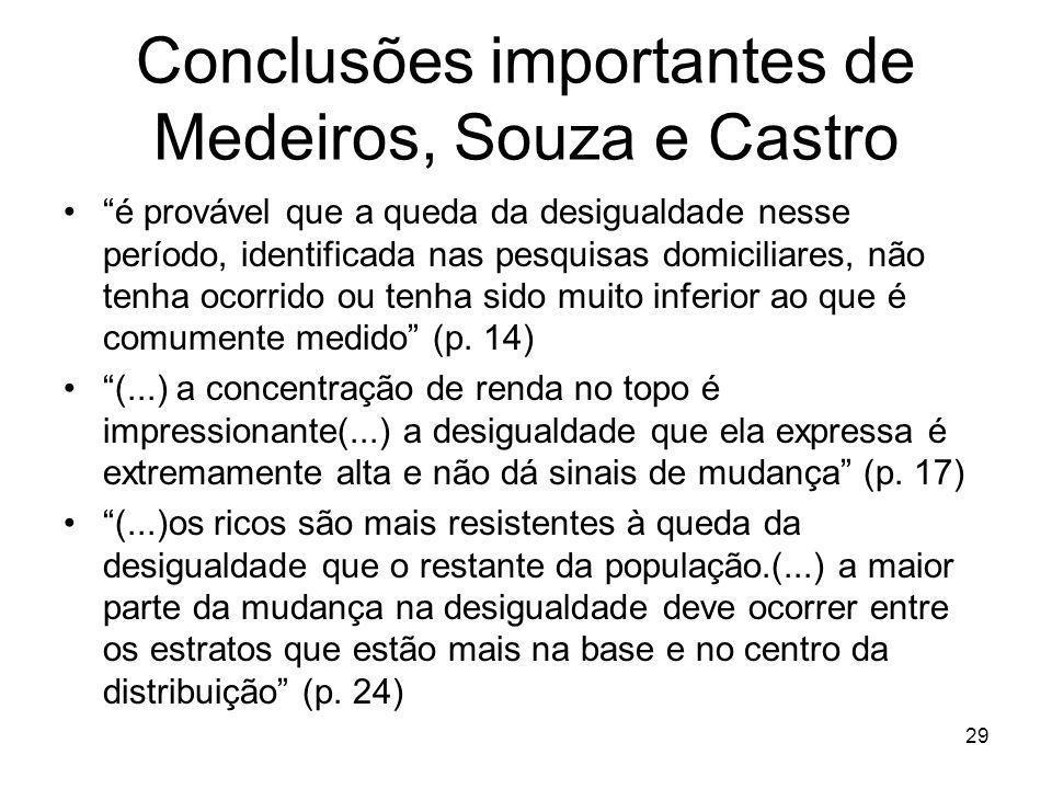 """Conclusões importantes de Medeiros, Souza e Castro """"é provável que a queda da desigualdade nesse período, identificada nas pesquisas domiciliares, não"""