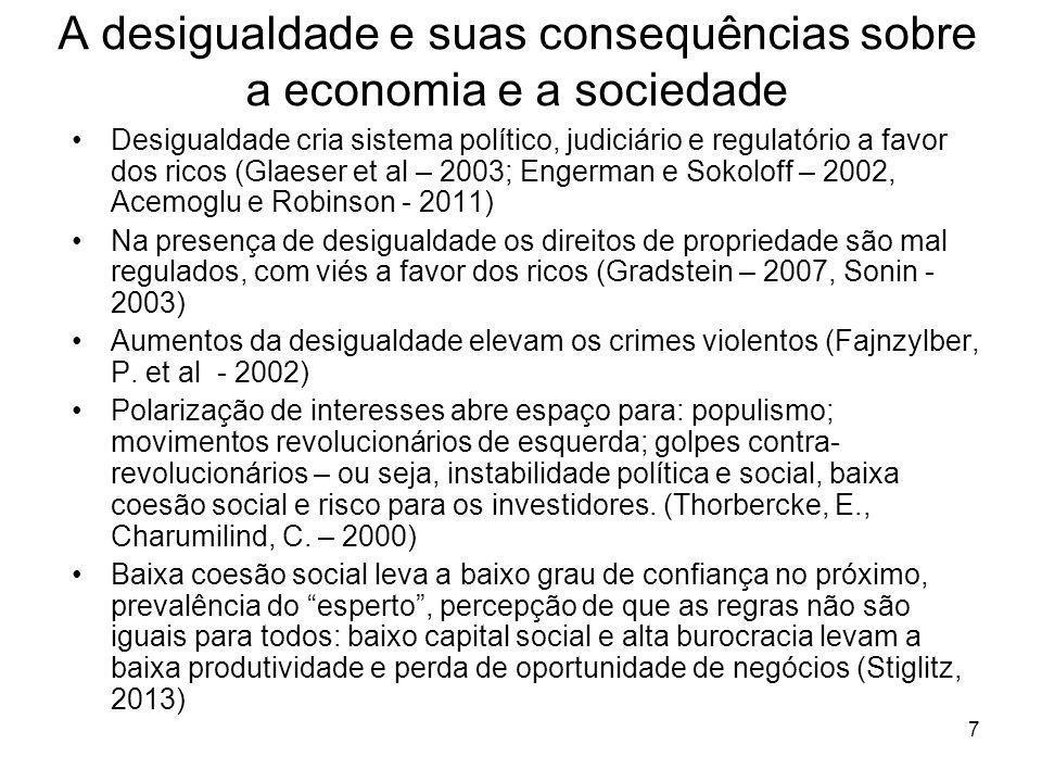 7 A desigualdade e suas consequências sobre a economia e a sociedade Desigualdade cria sistema político, judiciário e regulatório a favor dos ricos (G