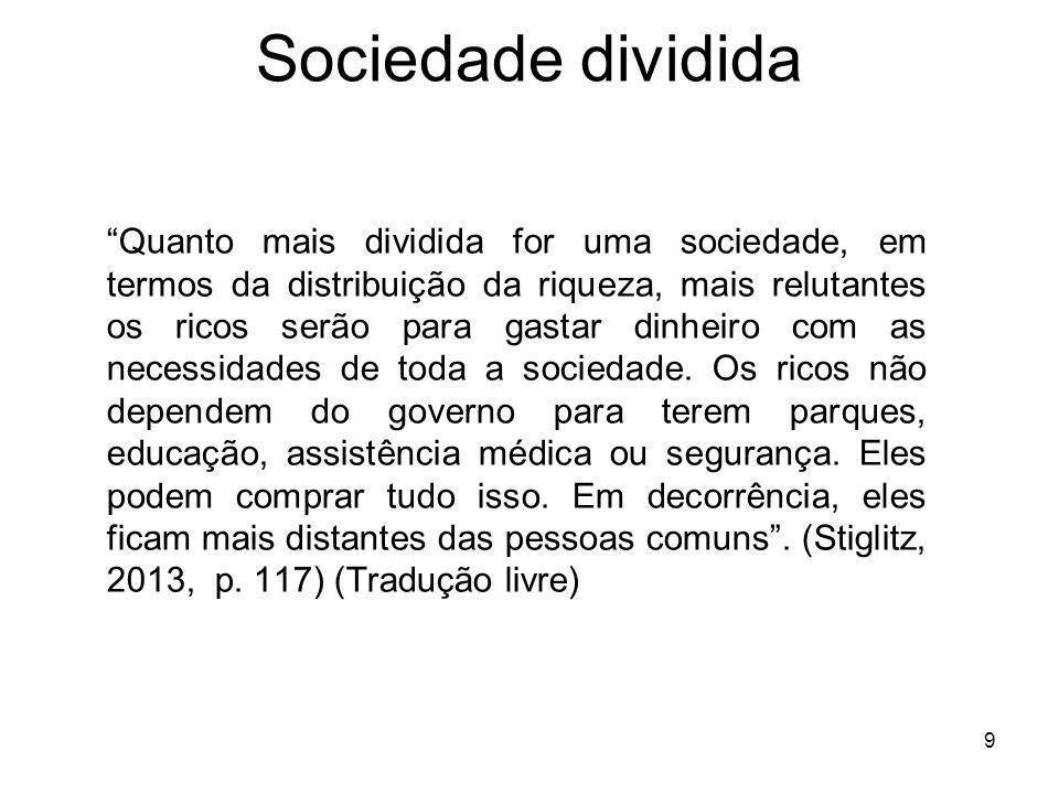 Alta desigualdade (em especial quando acompanhada de pobreza) é nitroglicerina para sociedades democráticas É difícil imaginar uma economia e uma sociedade que possa continuar funcionando indefinidamente com uma divergência tão grande entre os grupos sociais Thomas Piketty – Capital in the Twenty –First Century, p.